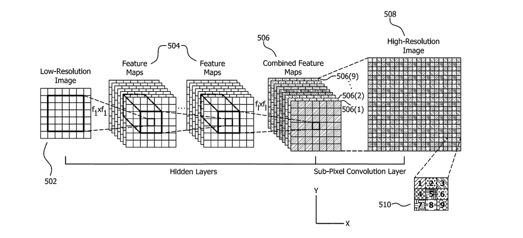 """Graphical image embedded in AMD's patent for a so-called """"Gaming Super Resolution""""."""